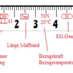 Maßband Test Vergleich